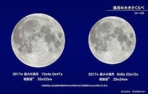 20170609_moon.jpg